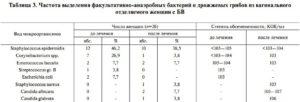 Enterococcus faecalis 10 в 4 при беременности в моче