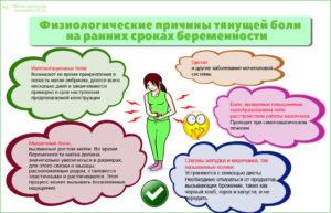 Желудок Болит При Беременности На Ранних Сроках