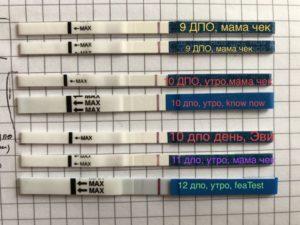 10 дпо тест отрицательный есть ли шанс на беременность