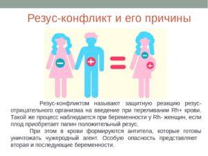 Беременность с отрицательным резусом у женщины и положительный у мужчины