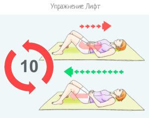 Видео Упражнения Кегеля Для Беременных 3 Триместр