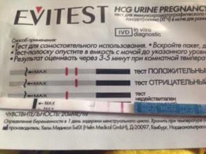 Задержка месячных причины кроме беременности на 2 недели
