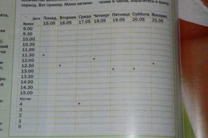 Календарь шевелений плода как считать