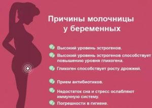 Молочница При Беременности 3 Триместр Чем Лечить