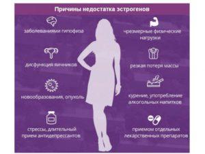 Какой гормон отвечает за рост молочных желез у женщин
