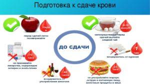 Что нельзя кушать перед сдачей крови на сахар при беременности