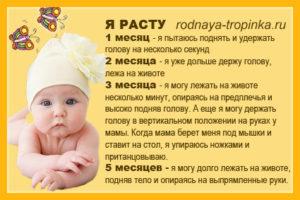 Во Сколько Ребенок Начинает Держать Голову Форум