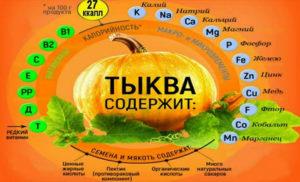 Квас калорийность на 100 грамм, вред, польза