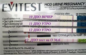Может ли тест на беременность перед месячными показать положительный результат