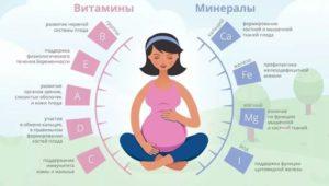 Чем лечить молочницу при беременности 2 триместр форум