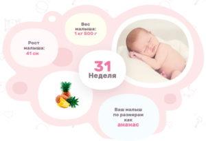 31 Неделя беременности маленький вес ребенка