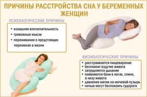 Как нельзя сидеть во время беременности на ранних сроках