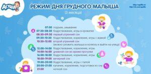 Режим Для Новорожденного Ребенка По Часам Комаровский
