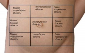 Болит под ребром с правой стороны при беременности