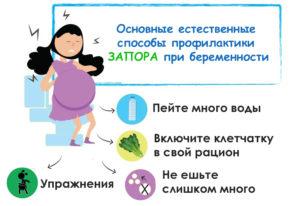 38 Неделя беременности запор может вызвать температуру