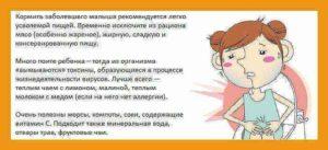 Понос У Подростка Без Температуры И Рвоты