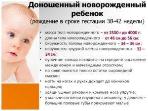 Новорожденный до какого возраста считается