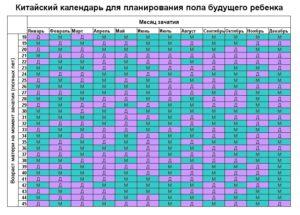Календарь зачатия йонаса бесплатный расчет