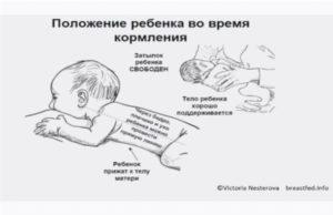 Если Ребенок Подавился Грудным Молоком Что Делать