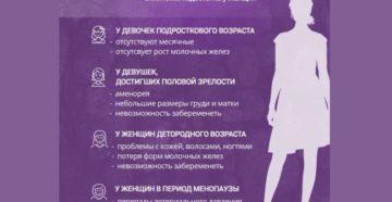 Эстрогены женские гормоны симптомы недостатка при климаксе лечение