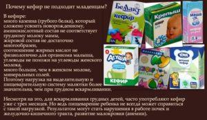 Йогурт при грудном вскармливании в первый месяц