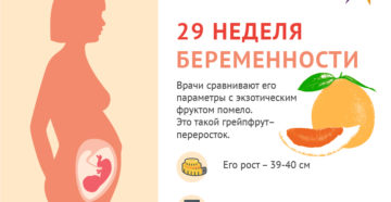 Боли на 29 неделе беременности