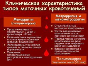 Чем Месячные Отличаются От Кровотечения При Беременности