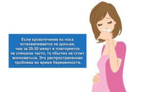 Признак беременности кровь из носа