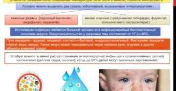 Энтеровирусная Инфекция При Беременности Лечение И Последствия