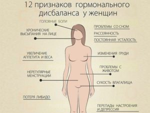 При гормональном сбое нет месячных что делать