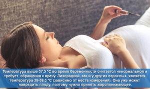 Как сбить температуру у беременной женщины в домашних условиях